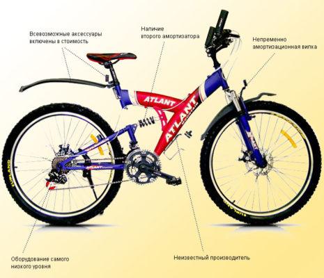 Каким не должен быть первый велосипед