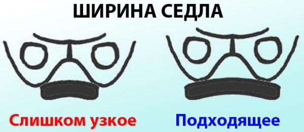 Раздельное седло